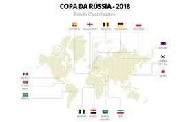 Imagem destacada da publicação Copa do Mundo de 2018: 15 de 32