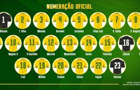 Imagem destacada da publicação CBF Divulga Numeração Oficial das camisas da Seleção para a Copa do Mundo